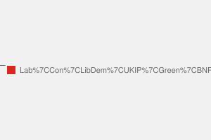 2010 General Election result in Exeter